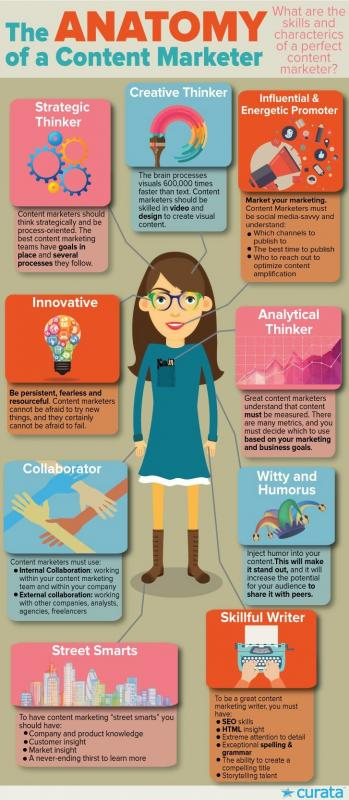 9 elements that make a content marketer.
